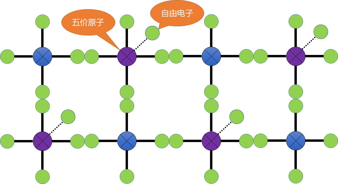 硅的简化模型