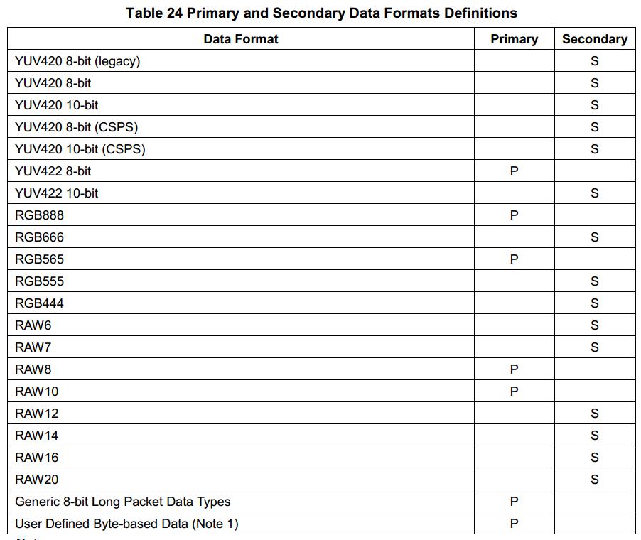 data_format