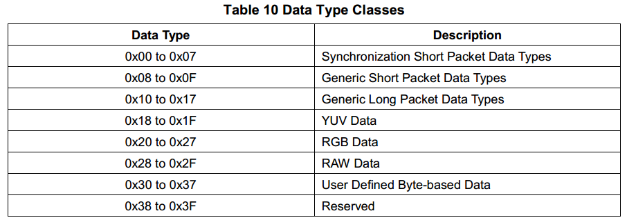 data_type_class